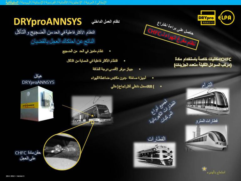 DRYproANNSYS